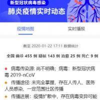 HTML新型冠状病毒2019-ncov肺炎疫情 实时分布图