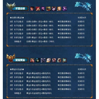 王者荣耀代练网站源码 PHP网络游戏代练网整站源码出售