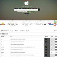 轻量级网址导航源码 Fomantic UI web框架构建