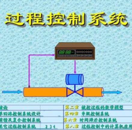 《过程控制系统》清华大学出版社 黄德先/王京春等