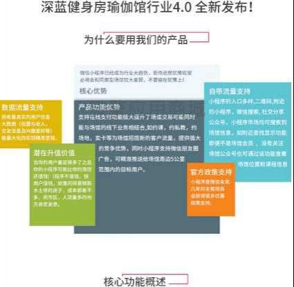 深蓝健身房瑜伽馆行业小程序源码v4.15 微擎模块