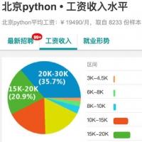 [python核心编程培训视频教程] github官网星星1万