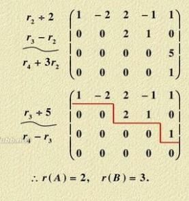 线性代数应该这样学PDF教材 第三版 中文下载